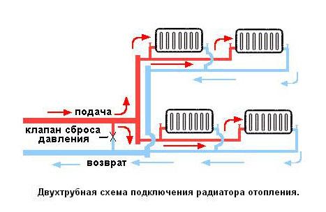 Двухтрубное отопление дома своими руками