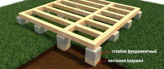 Как построить фундамент под беседку своими руками, фото примеры - Строительный сайт