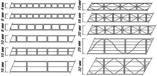 Строительство своими руками дачной беседки из поликарбоната, фото примеры - Строительный сайт