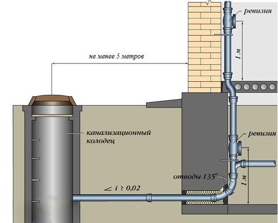 220Как сделать душ на даче без водопровода